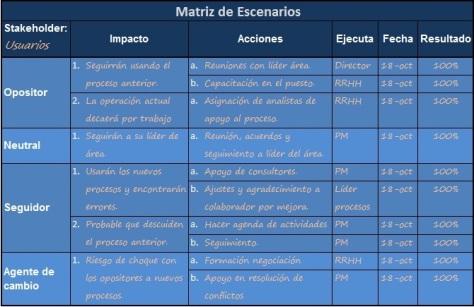 m_escenarios