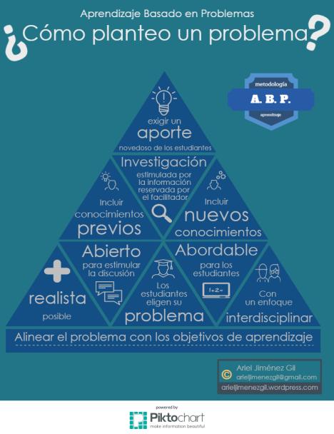 problema_abp-s