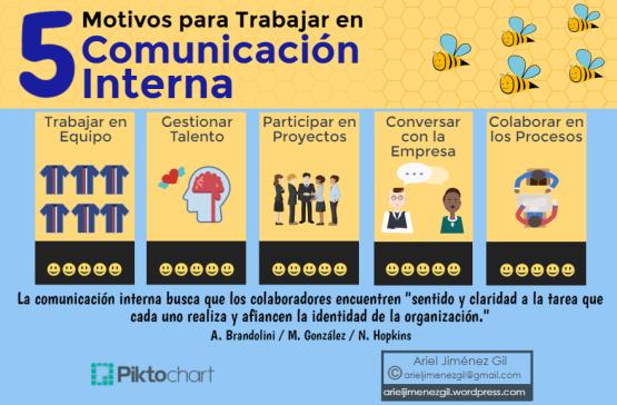 Trabajar en Comunicación Interna