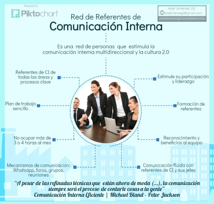 red-referentes-comunicacion-interna