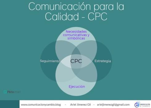 Comunicación interna para la gestión de la calidad
