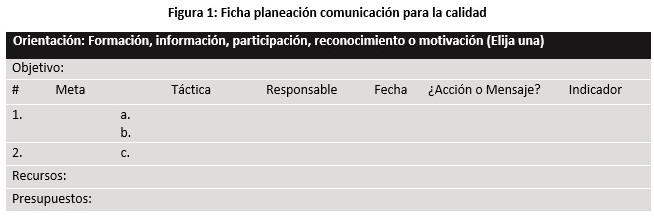 Planeación comunicación para la calidad