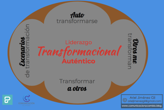 Liderazgo Transformacional Auténtico