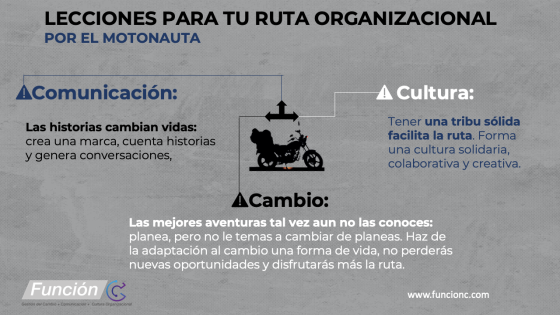 Comunicación organizacional, cultura organizacional, gestión del cambio