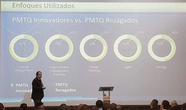 Congreso PMI Pacífico Colombia - Roberto Toledo